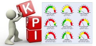 Qué son los indicadores KPI y para qué sirven