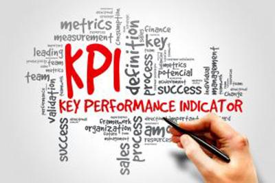 Indicadores KPIS